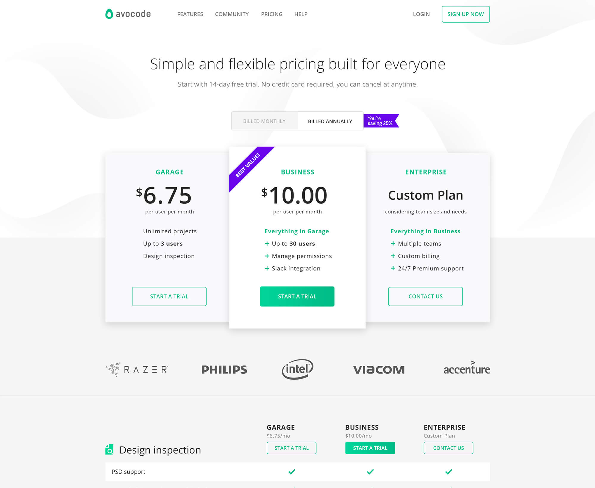 Pricing Web Design
